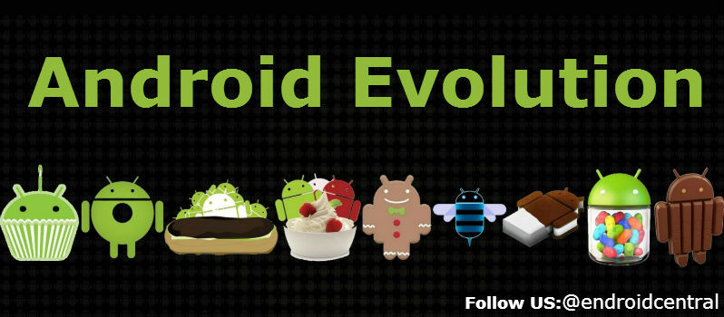 Android Wallpapers: Android Evolution