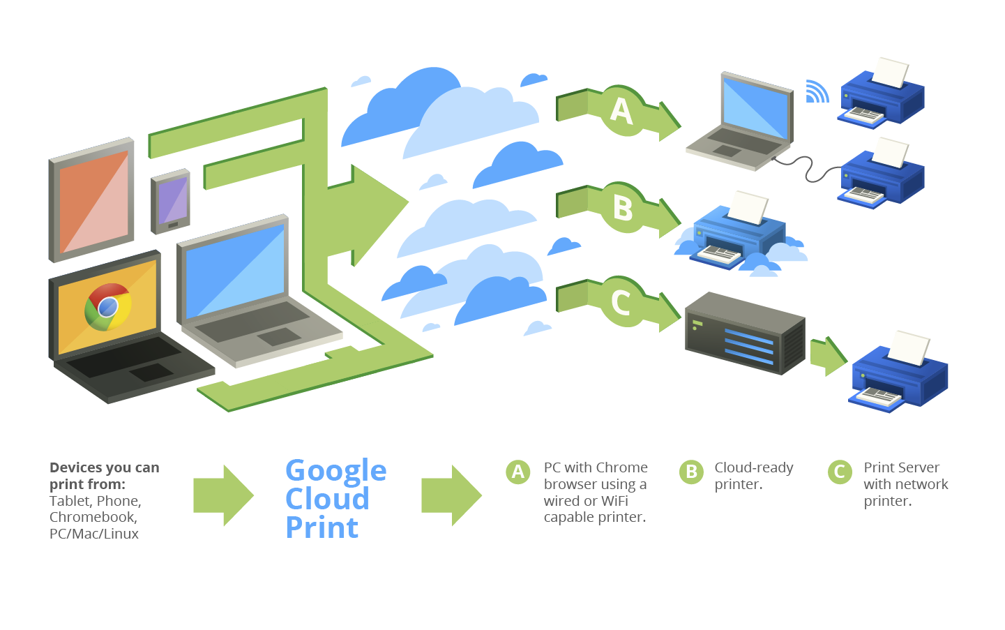 How To Print From Your Android Phone Or Tablet